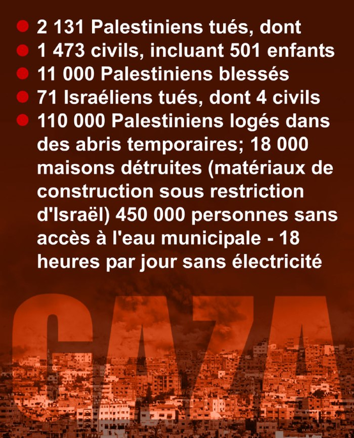 gaza-situation